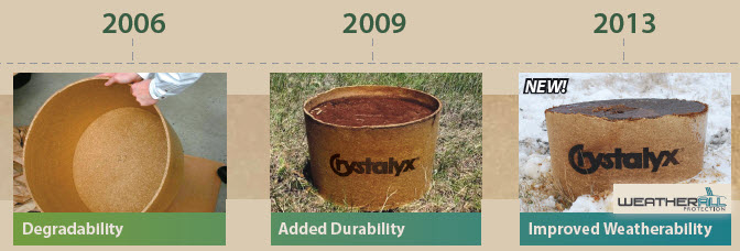 Degradability • Durability • Improved Weatherability